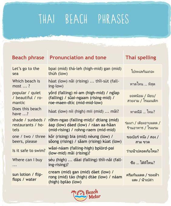 Thai Beach Phrases by http://beachmeter.com.