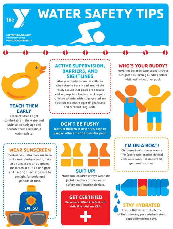 Water Safety Tips chart
