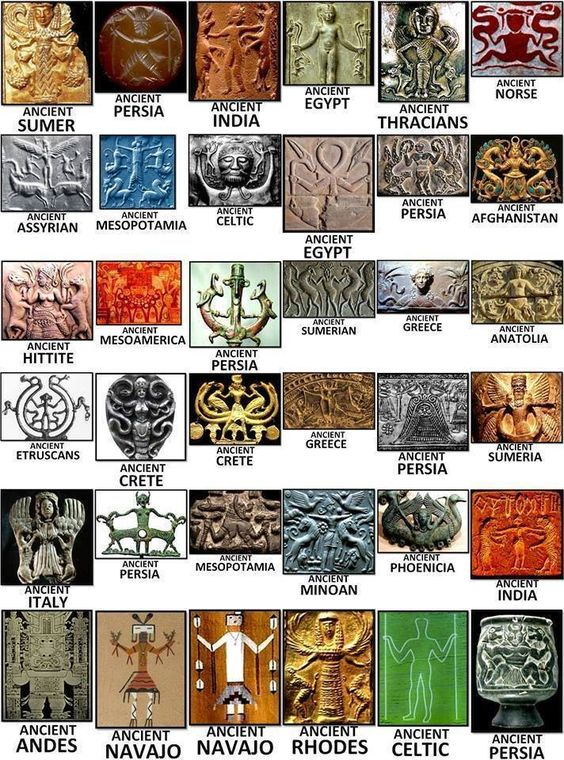 The Symbols for the Creator God, across all cultures, almost identical, Coincidence, Or Ancient Aliens?: