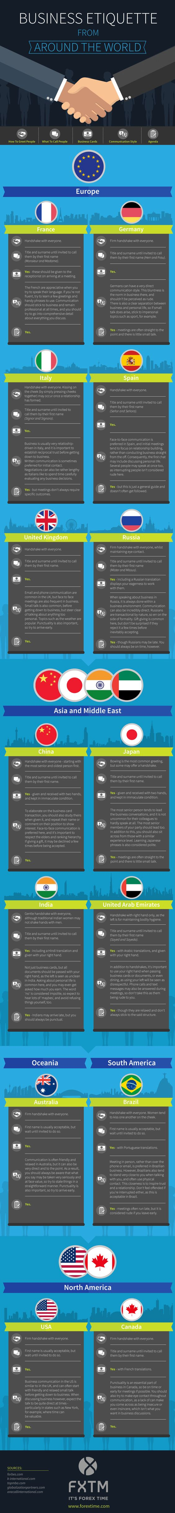 Business Etiquette from Around the World #Infographic #Business #Travel: