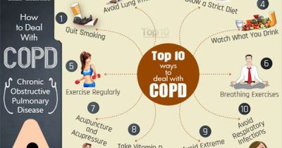 How to Deal with COPD | Natural, How to cure asthma and Asthma