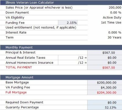 17 Best images about VA Loan Calculator on Pinterest | Veterans home, Mortgage payment and The o ...