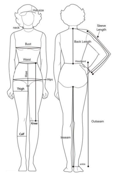body measurement chart | Sewing: Material, Tutorials ...