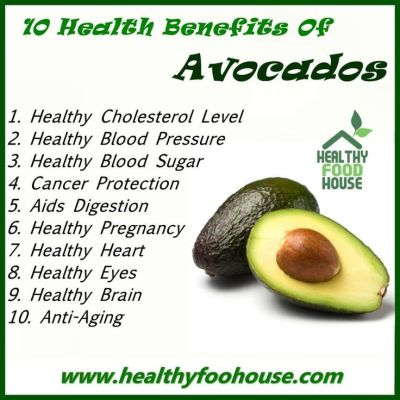 Avocado helps you have healthy cholesterol, blood pressure, blood sugar, protects against cancer ...