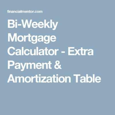 1000+ ideas about Mortgage Calculator on Pinterest   Online Mortgage, Mortgage Rates and ...