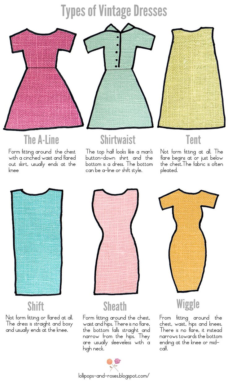 Fullsize Of Different Types Of Dresses
