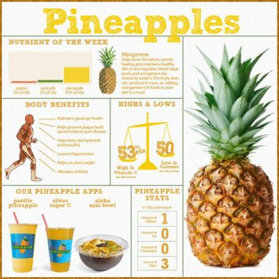 Pineapple for Digestion. www.draxe.com #health #nutrition #wellness | Natural Remedys | Pinterest