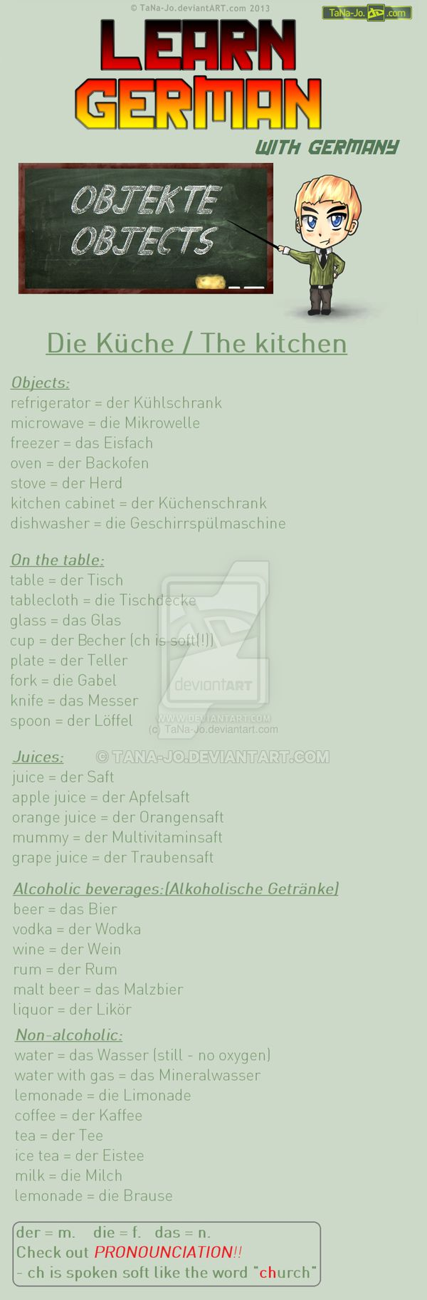 german kitchen german kitchen cabinets Learn German kitchen