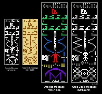 25+ best ideas about Arecibo message on Pinterest | Crop circles, Alien proof and Proof of aliens