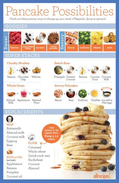 9 best images about Breakfast ideas on Pinterest | Perfect hard boiled eggs, Sausage pie and ...