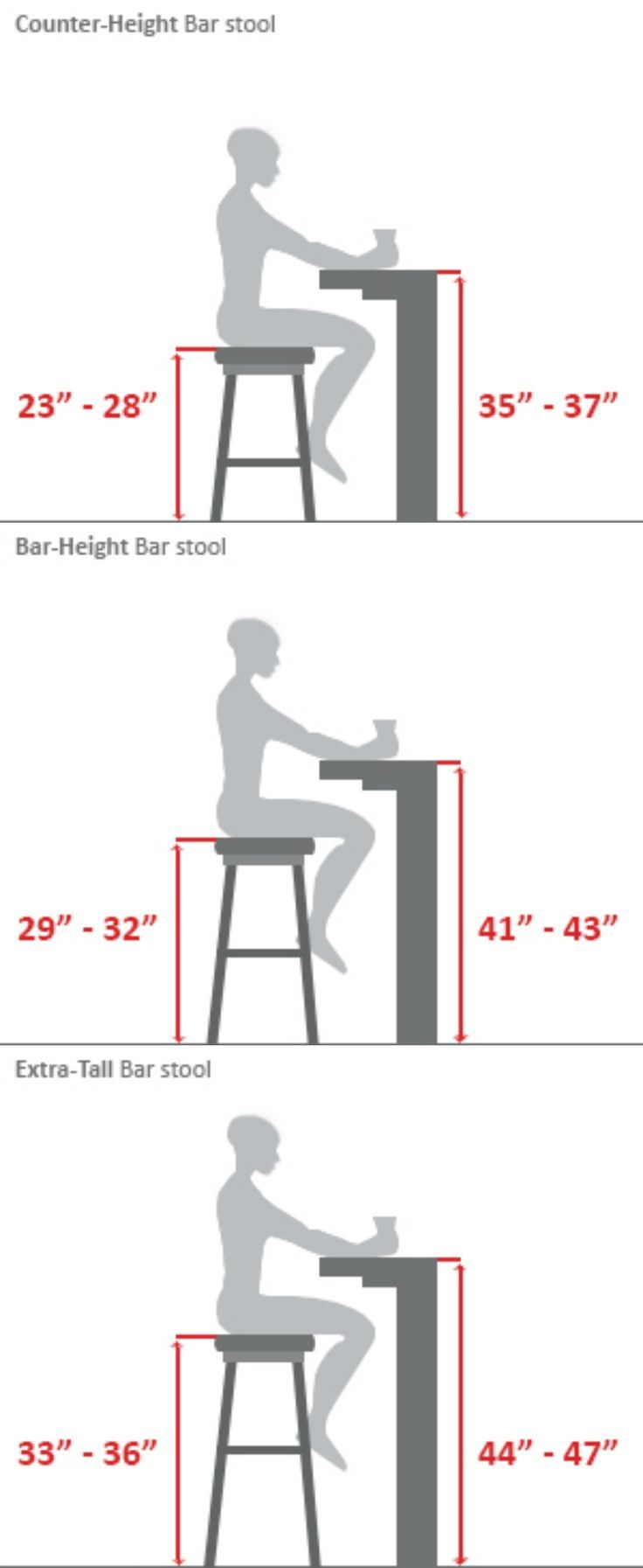 counter height table bar height kitchen table Bar Stool Buying Guide Or the builder s guide When building desks