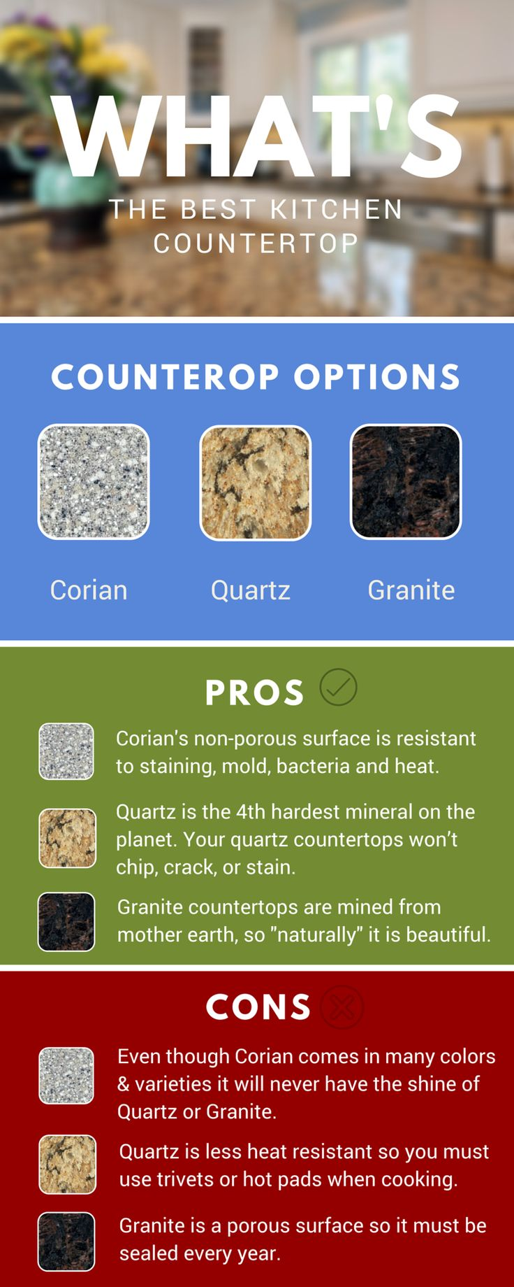 corian countertops corian kitchen countertops What s the Best Kitchen Countertop Corian Quartz or Granite