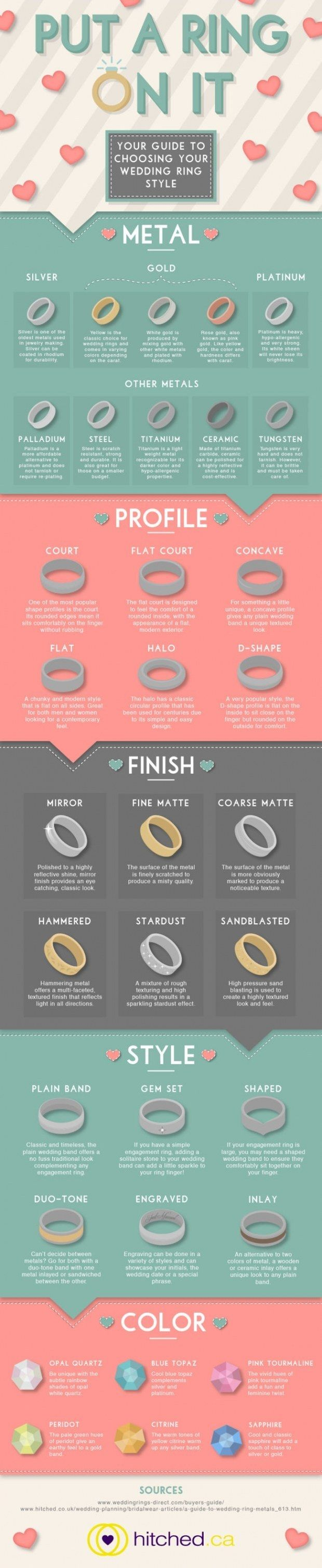 wedding ring guide deadpool wedding ring 17 Useful Wedding Cheat Sheets For Any Bride To Be