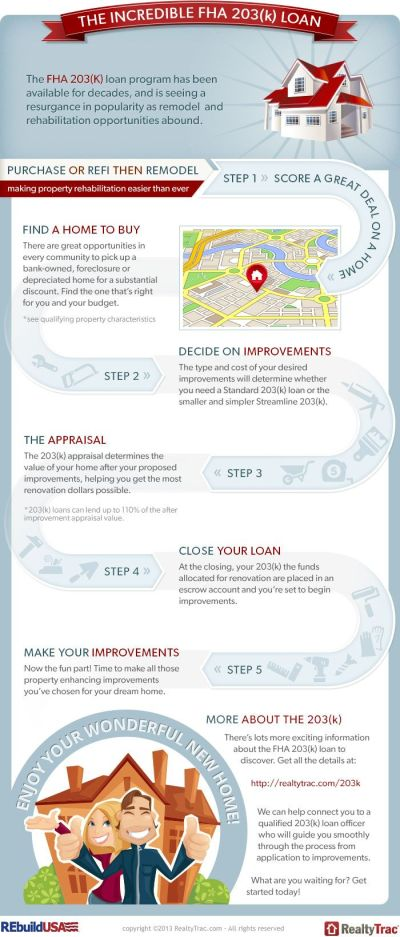 17 Best ideas about Refinance Mortgage on Pinterest | Mortgage tips, Home buying process and ...