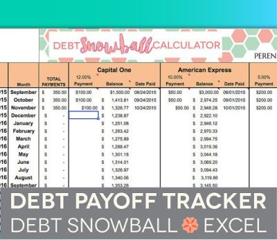 Debt Payoff Spreadsheet - Debt Snowball, Excel, Credit Card Payment Elimination, Paydown Stacker