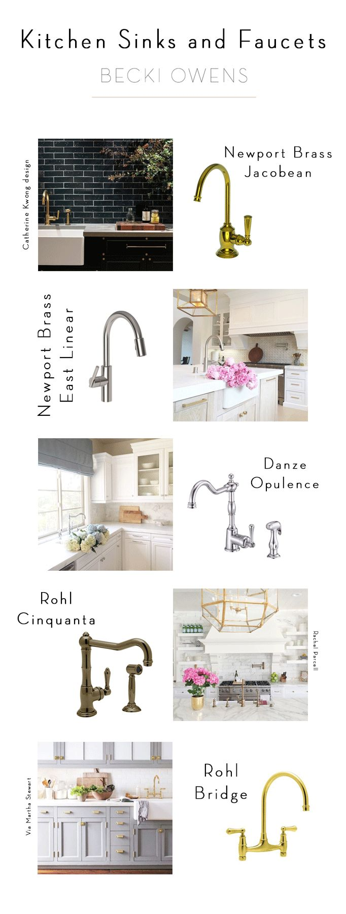 fab faucets rohl kitchen faucet Kitchen Sinks Faucets