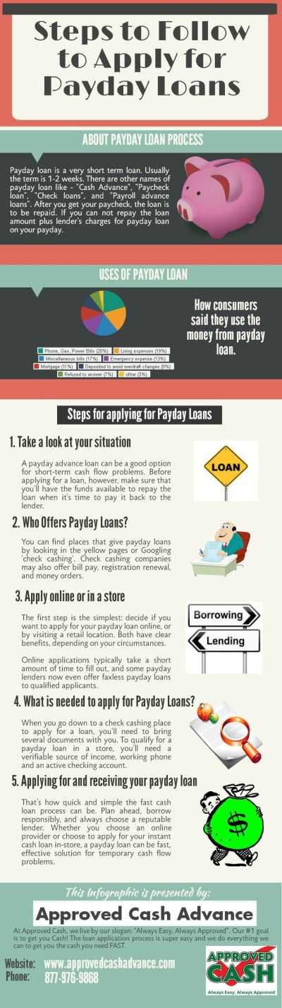 25+ best ideas about Payday loans locations on Pinterest | Daily cleaning schedules, Apartment ...
