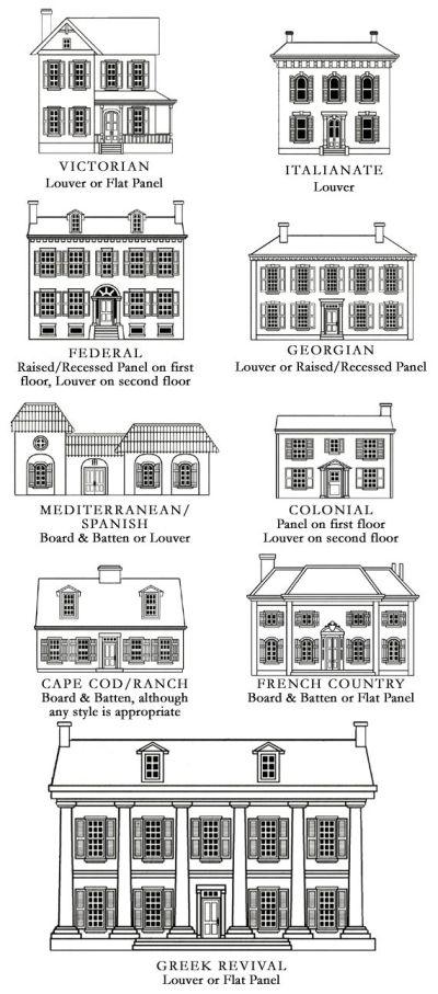 Best 25+ Georgian architecture ideas on Pinterest | Greek architectural style, Georgian house ...