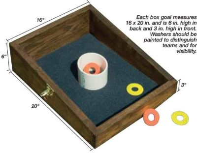 25+ best ideas about Washer toss game on Pinterest | Washer boards, Cornhole board dimensions ...