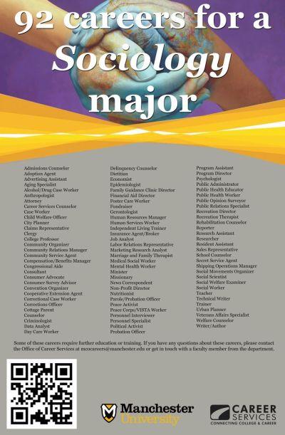 25+ best ideas about Sociology Major on Pinterest | Social worker education, Social work ...