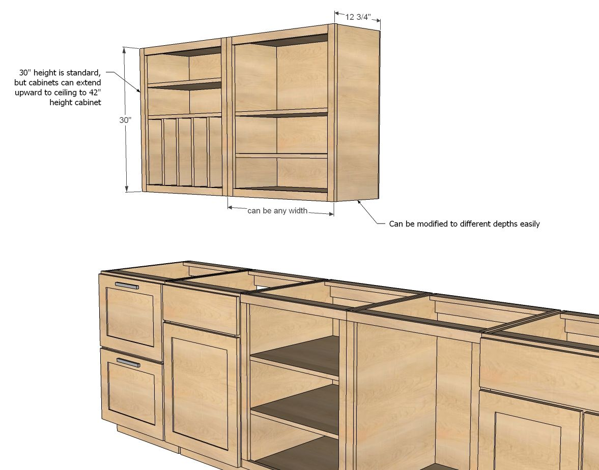diy kitchen cabinets Ana White Build a Wall Kitchen Cabinet Basic Carcass Plan Free and Easy DIY