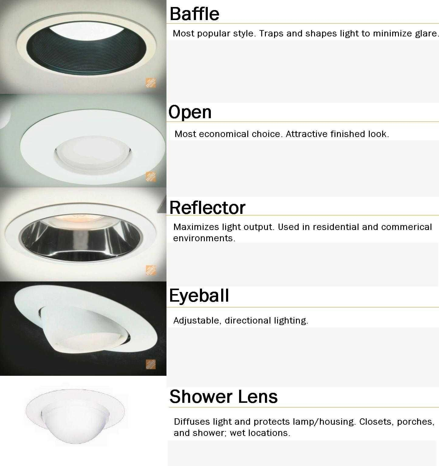 kitchen recessed lighting Home Depot How to Choose the Right Recessed Lighting