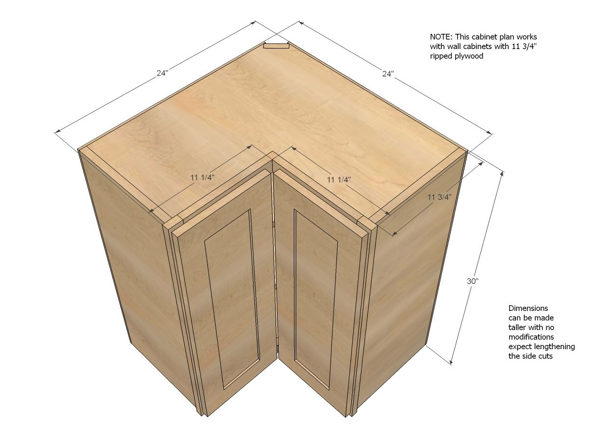kitchen base cabinets Standard kitchen cabinet sizes must be considered before you install the whole cabinets like the size for the base wall and tall of the cabinets