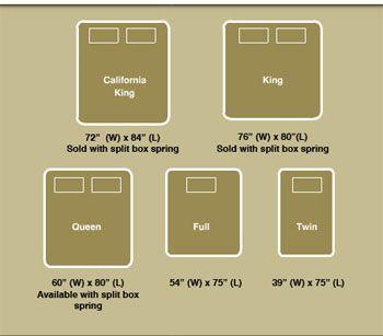 king size mattress dimensions. Twin Mattress Size. 1000 Ideas About King Size Dimensions On Pinterest Bed Sizes Charts And California A