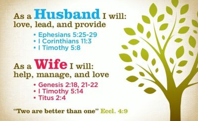 Marriage Bible Quotes on Pinterest | Marriage Scripture ...