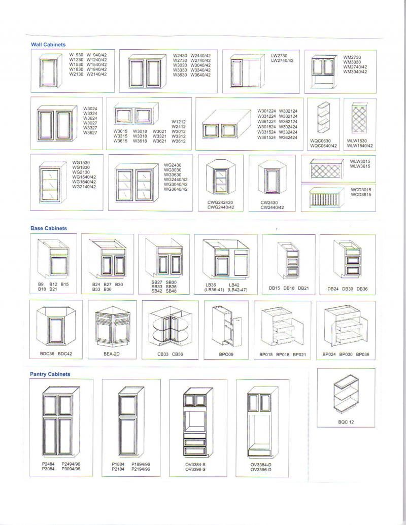 standard kitchen cabinet sizes Kitchen Cabinets Sizes