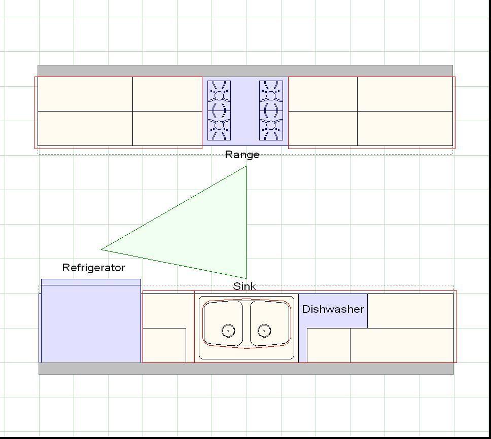 kitchen design layout Galley Kitchen design layout Work Triangle Sample http design mattersinc com