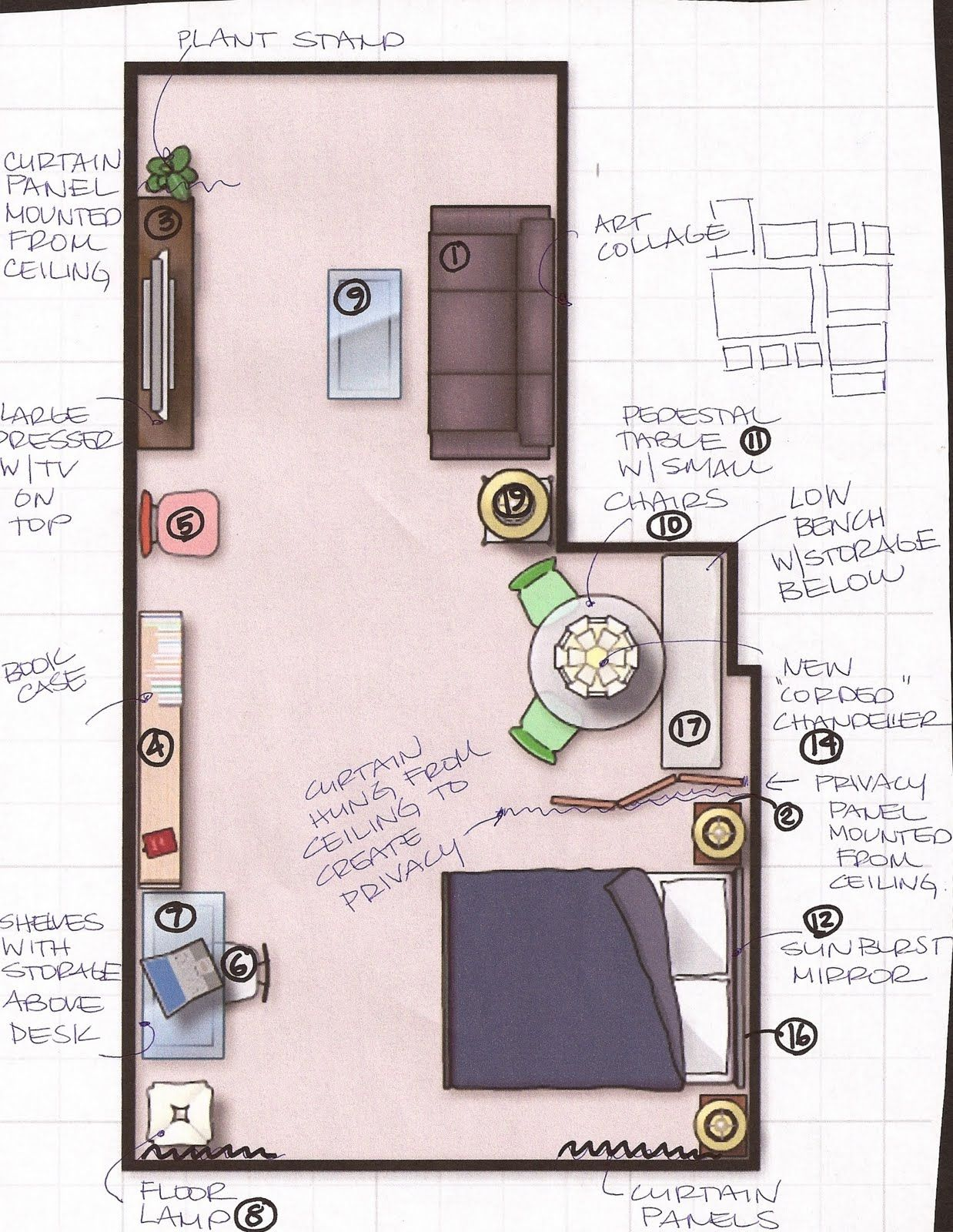 Studio Apartment Furniture Layouts. Family Room Ideas On Pinterest One E