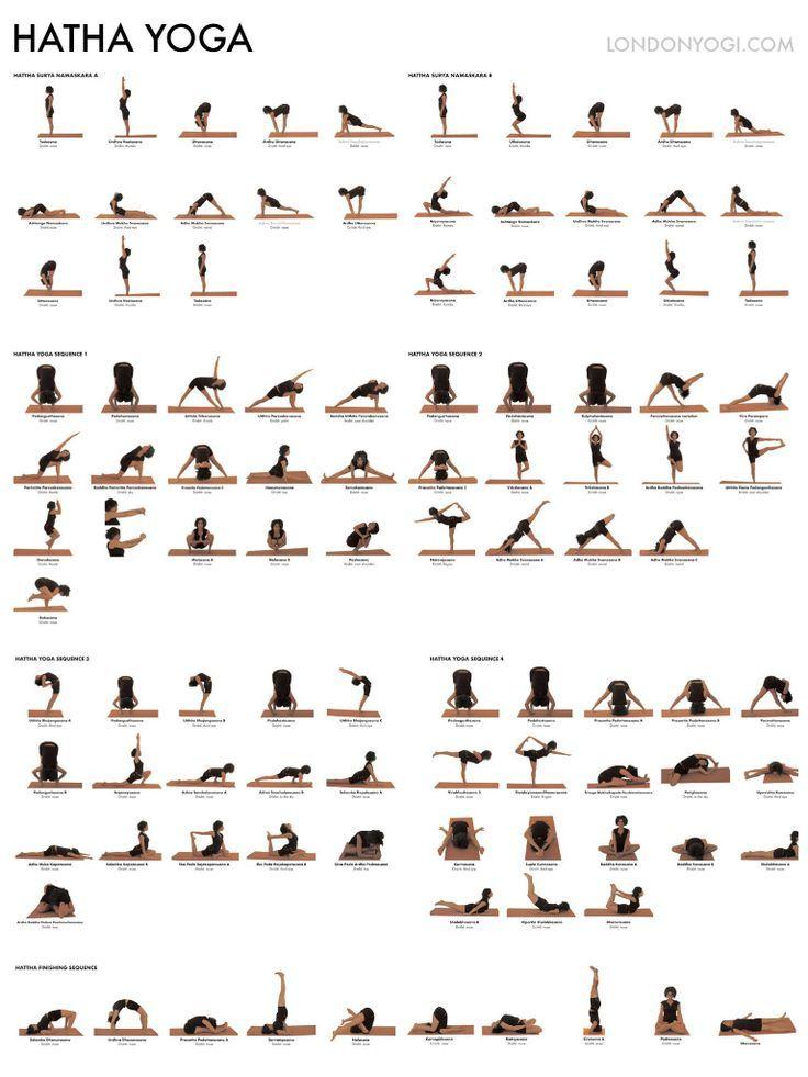 Yogi S Journal Blog Yoga Poses Chart And