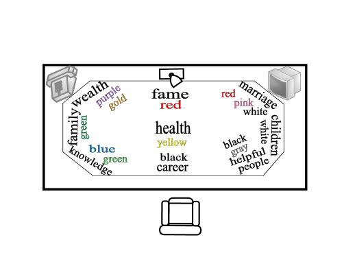 valuable feng shui home office tips and advice desk placement c