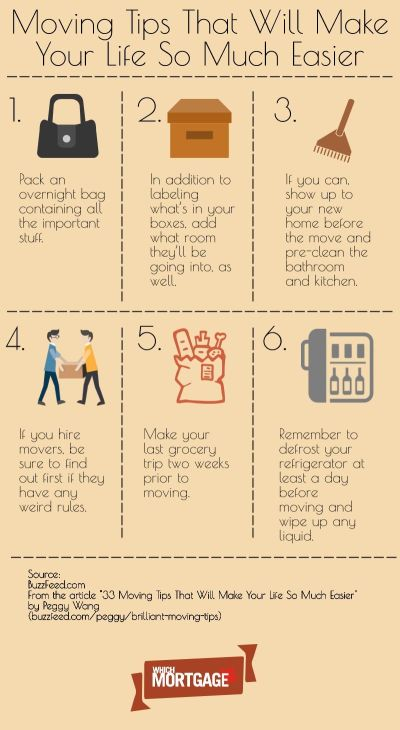 6 moving tips that will make your life easier - Which Mortgage Canada