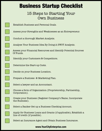 Business Startup Checklist - Ready to take the leap into entrepreneurship? Learn 15 Steps to ...