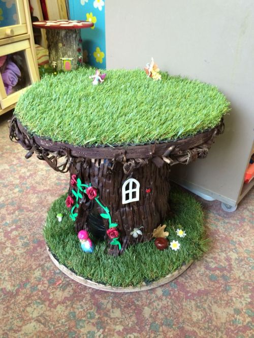 Medium Of Cute Fairy Garden Ideas