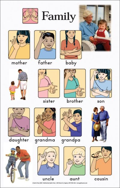 Sign Language Flip Charts: Conversation Essential Sign Language. See our amazing American Sign ...
