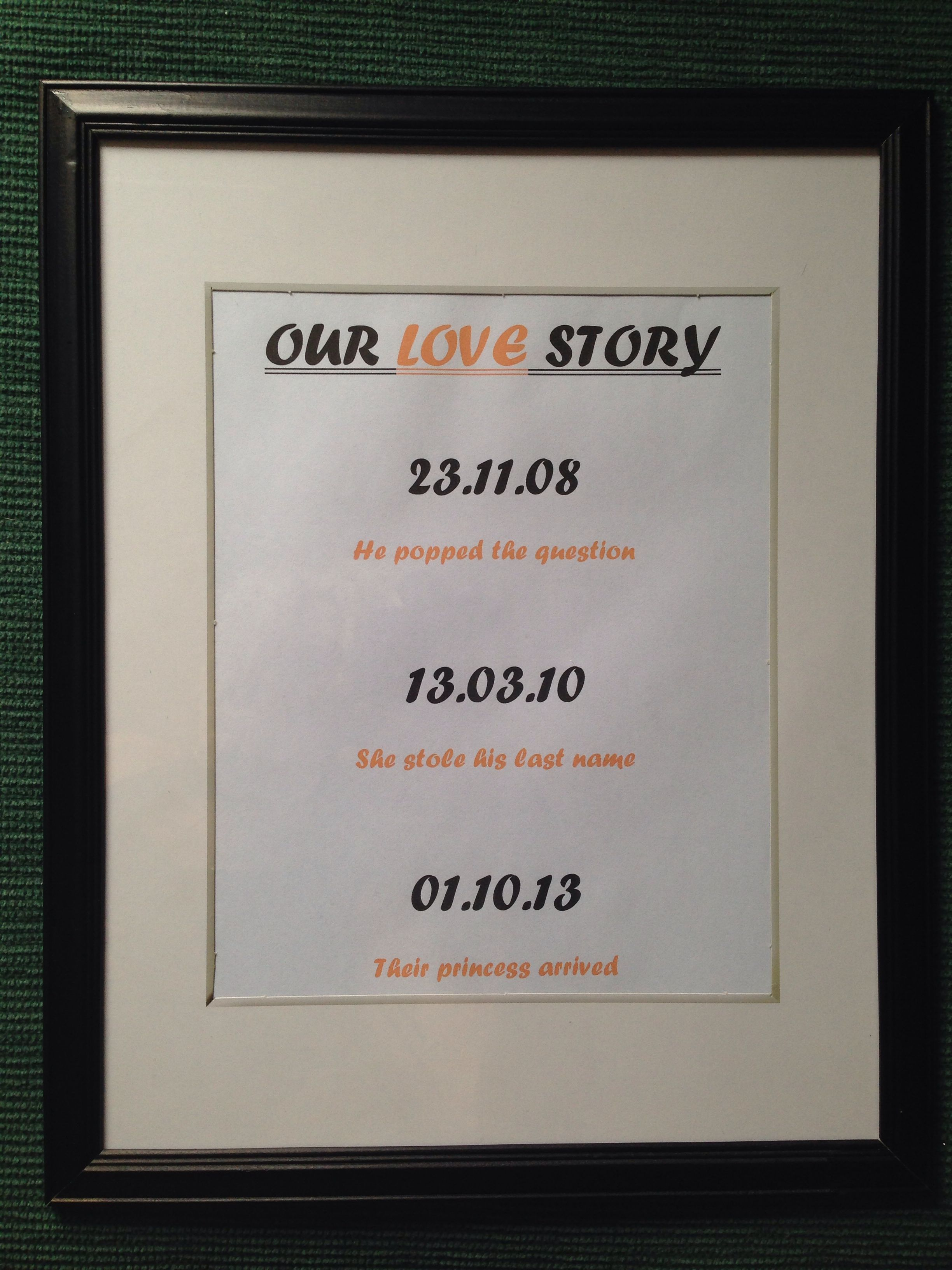 Fullsize Of Diy Anniversary Gifts For Him