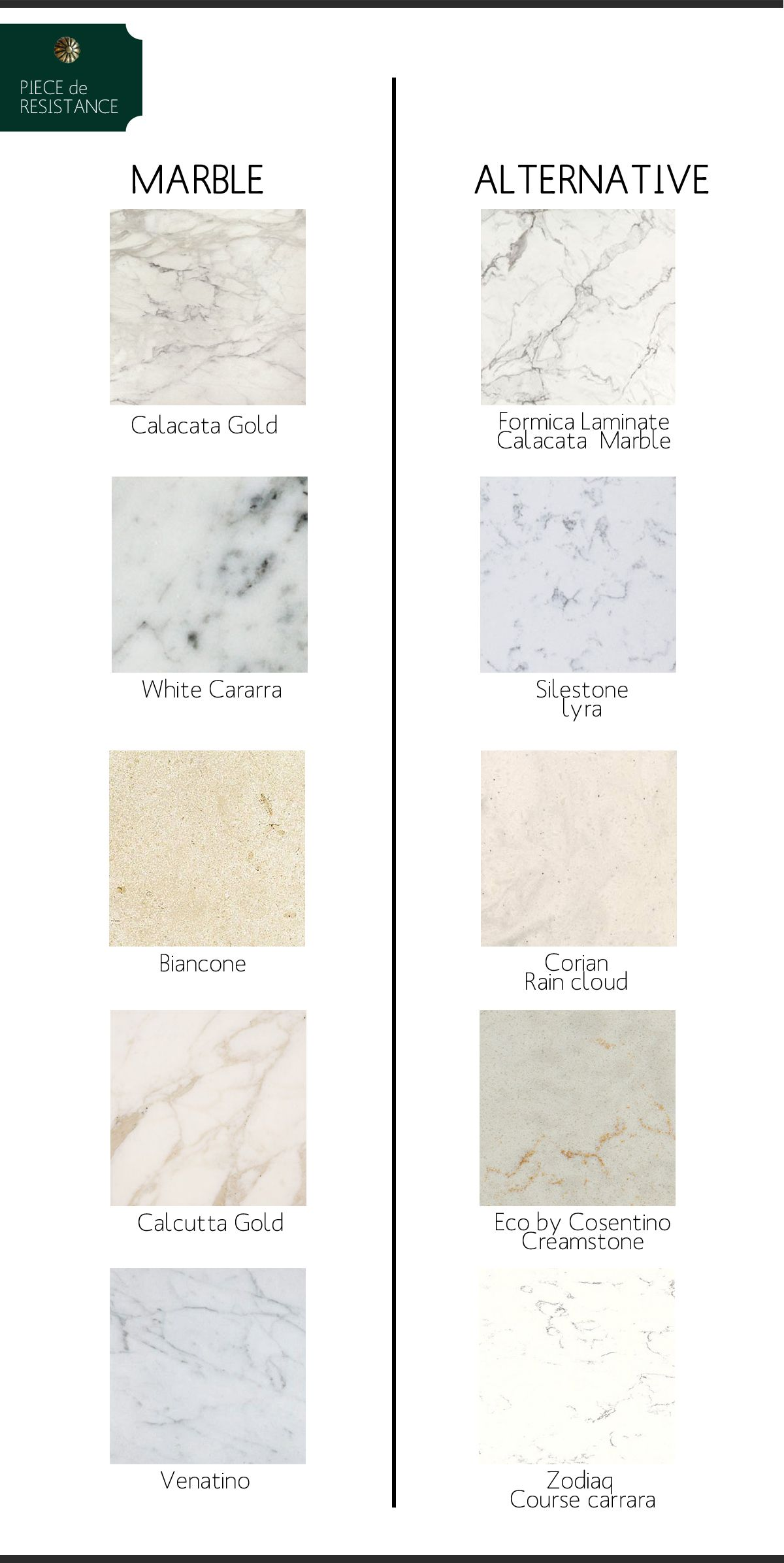 replacing kitchen countertops Marble Countertops Alternatives I need to remember this for the kitchen counter top