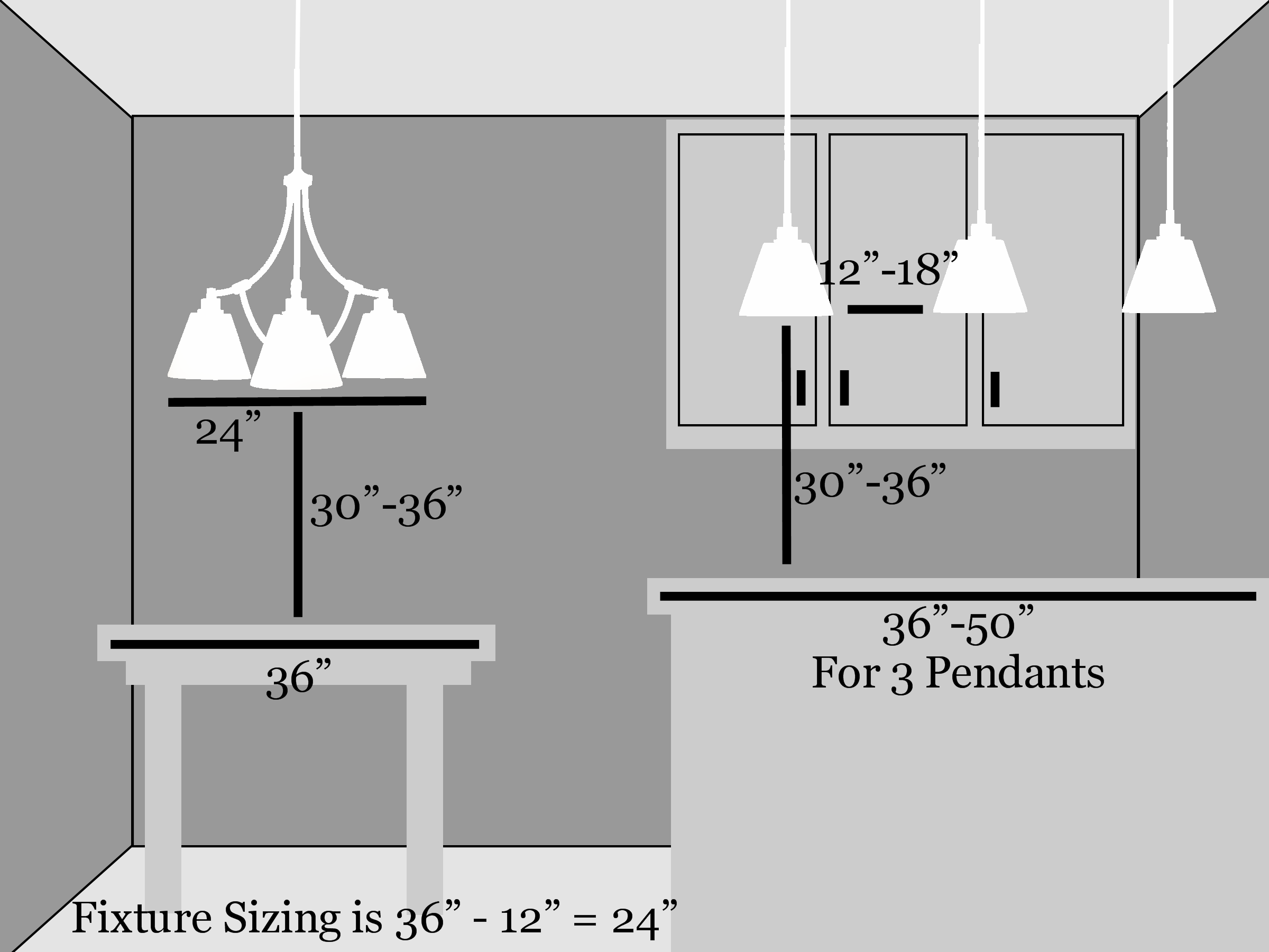 kitchen lights over table For general kitchen lighting ceiling mounts semi flushes cans or even recessed
