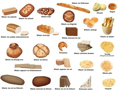 Type of Lists of Breads | Aina za mkate (Types of bread) | 23.BAKERY SHOPS & WHAT'S INSIDE TO ...