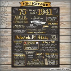 Affordable Men 75th Birthday Ideas Pinterest Chalkboard Poster Sign By Printsbymadesign