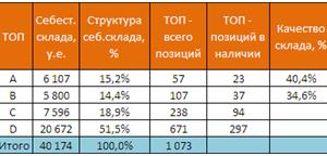 tablica1_zapasy