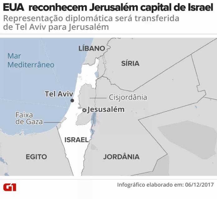 EUA reconhecem Jerusalém como capital de Israel (Foto: Arte/G1)