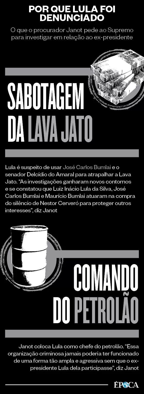 Por que Lula foi denunciado (Foto: Reprodução)