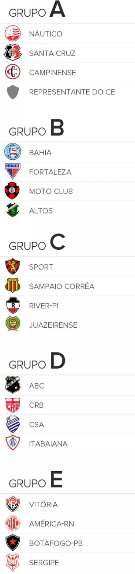 Info Copa do Nordeste V2 (Foto: Infoesporte)