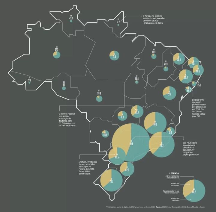 Calculados a partir de dados do CNPq, com base no censo 2010, fontes IBGE, Banco Mundial e CAPES (Foto: gabriela oliveira)