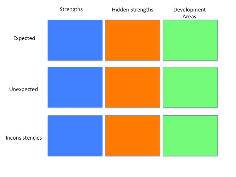 360-feedback-report