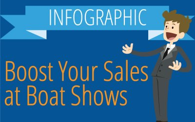 19 Immediate & Simple Tips to Boost Sales at Boat Shows